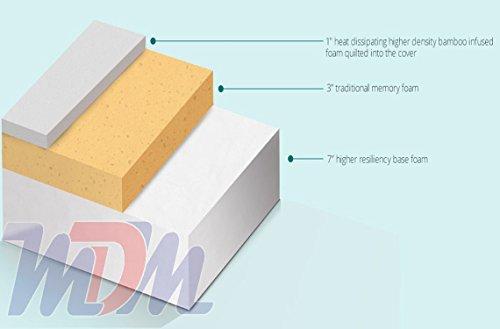 Bed boss memory foam mattress all sizes visco heir et for Bed boss revolution