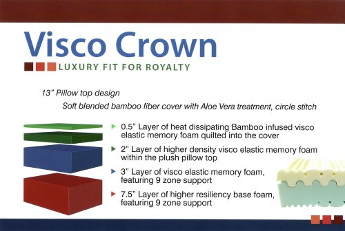 Medium firm memory foam mattress best memory foam free for Bed boss visco elite