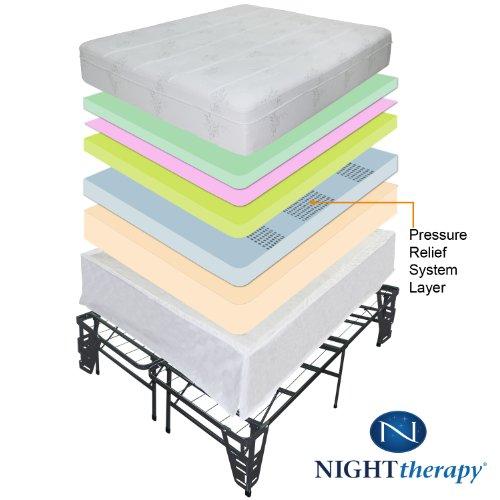 night therapy 10 pressure relief memory foam mattress bed frame set full mattressima. Black Bedroom Furniture Sets. Home Design Ideas
