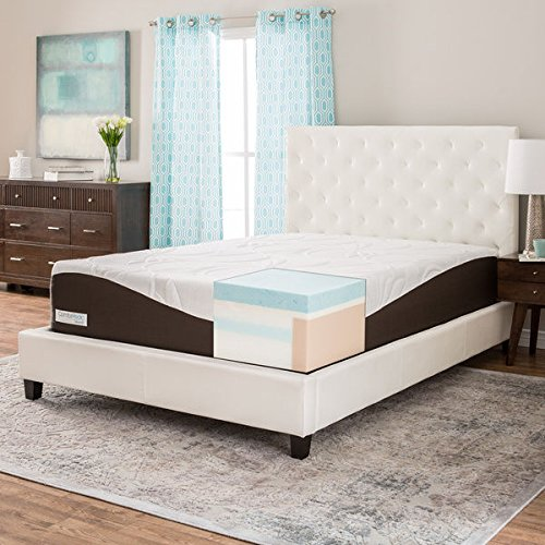 Simmons Beautyrest Comforpedic From Beautyrest 14 Inch