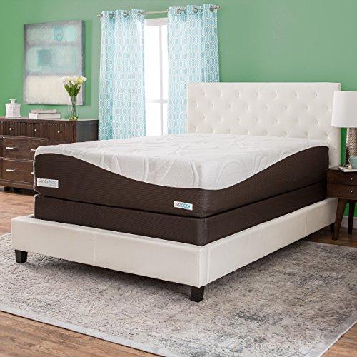 Simmons Beautyrest Comforpedic From Beautyrest 14 Inch King Size Memory Foam Mattress Set