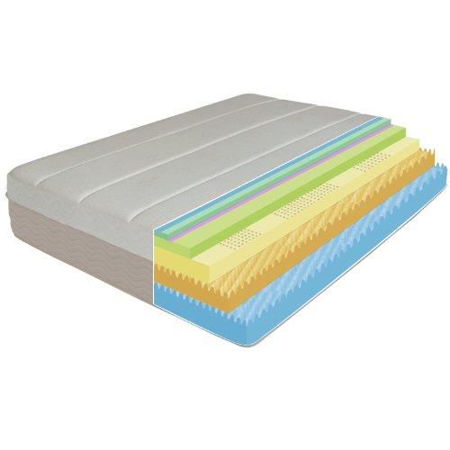 Sleep Master Memory Foam 14 Inch Grand Mattress